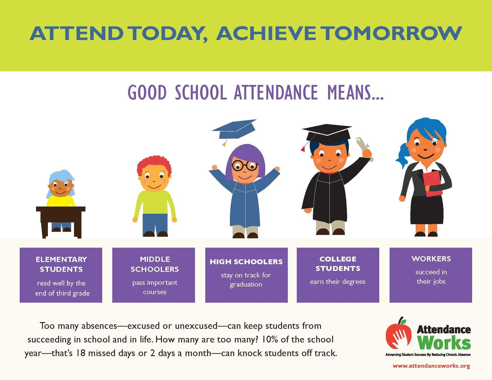 Absences add up visual showing a visual image of what is written in this article.