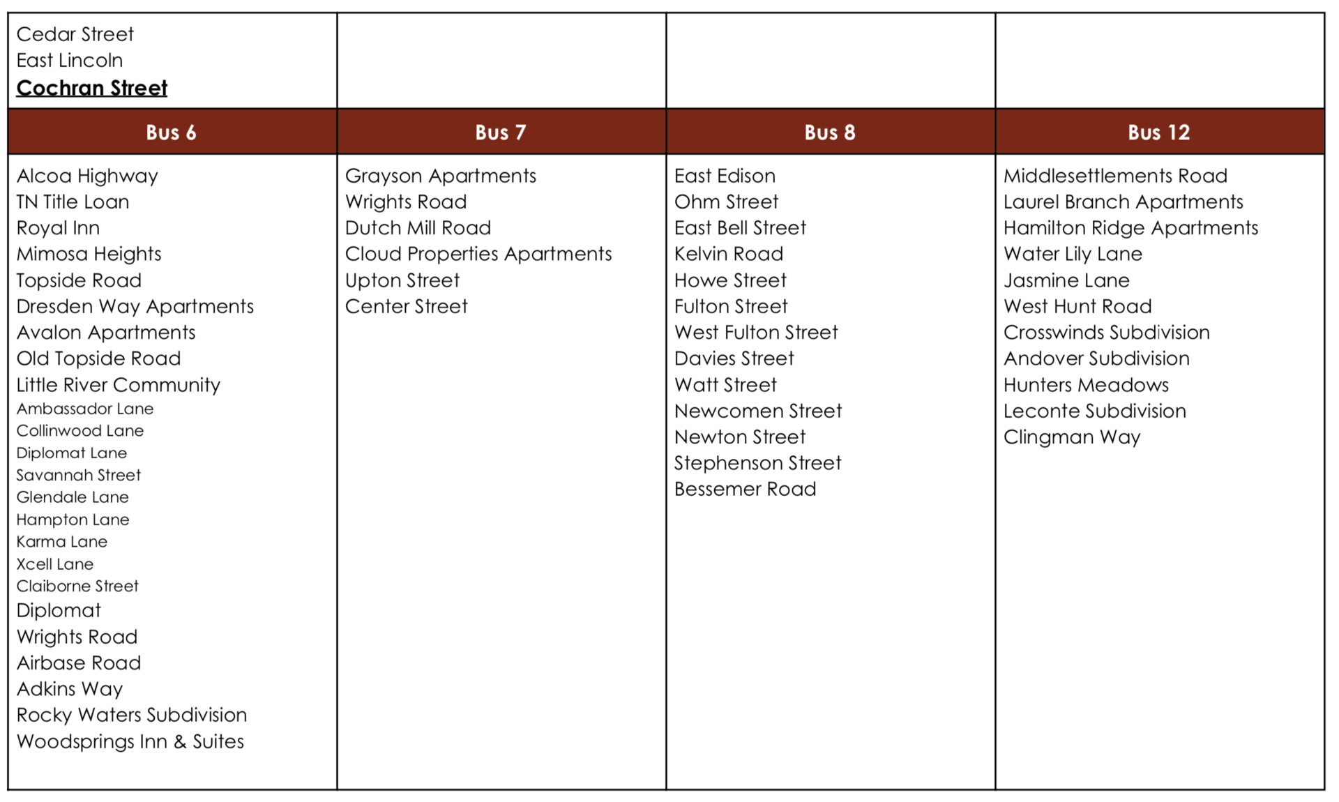 Alcoa Bus Routes Streets (page2)