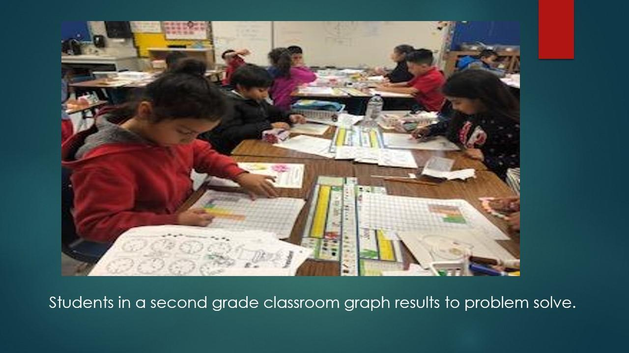 Second grade students at work in the classroom.