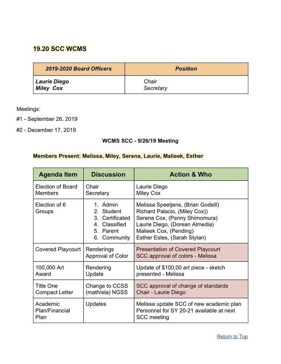SCC Minutes