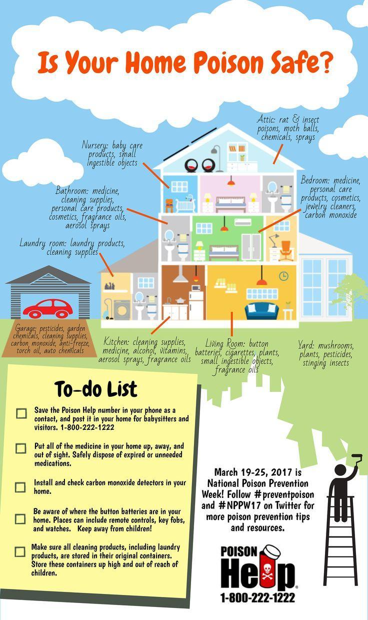Home Air Safety