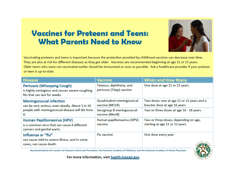 Important Message for Parents from the Hawaii State Department of Health Thumbnail Image