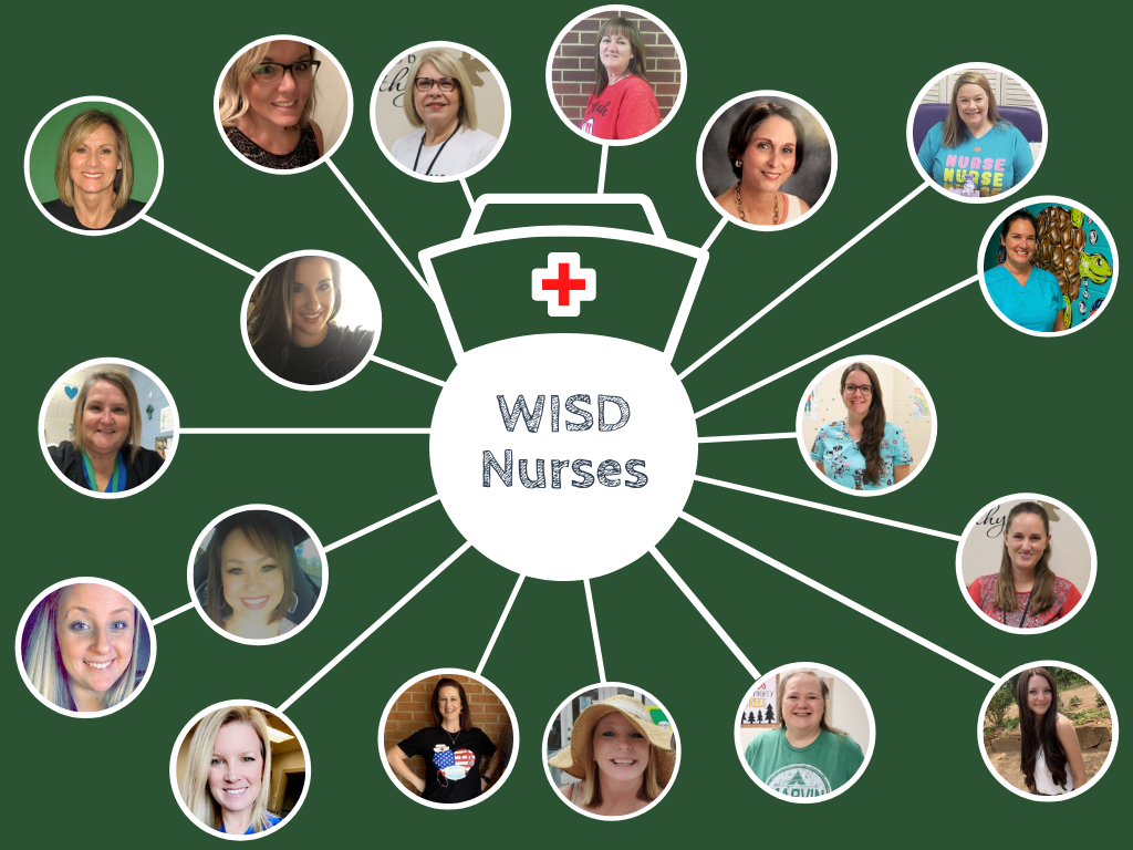 bubble map filled with photos of wisd nurses