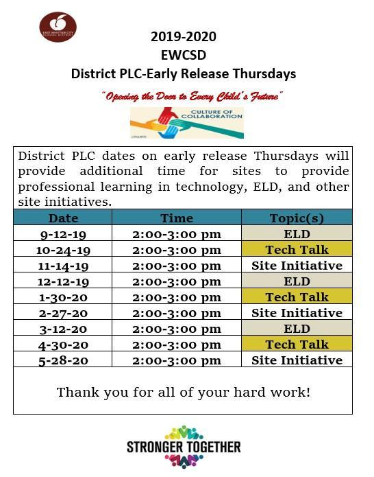 Thursday Early Release Days