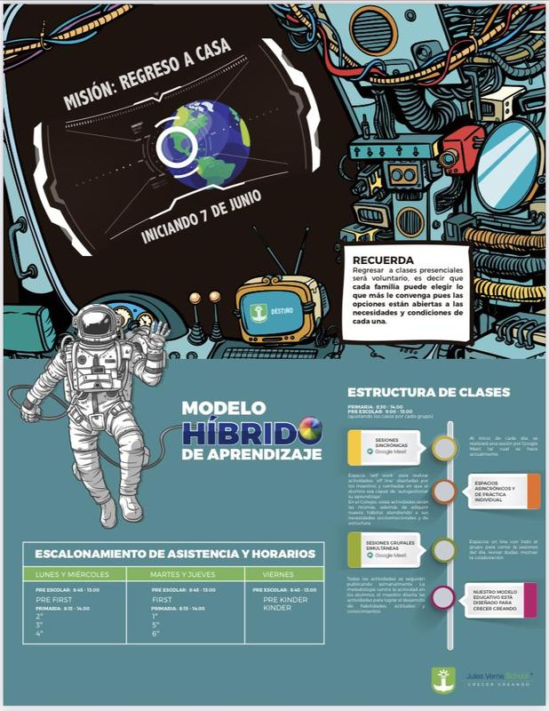 Modelo híbrido de aprendizaje Featured Photo