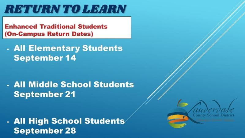 LCSD Enhanced Traditional Students: On-Campus Return Dates Graphic