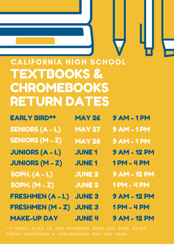 Return Schedule