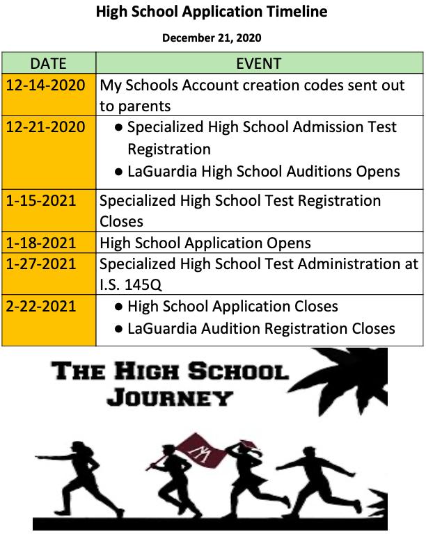 High School Application Timeline