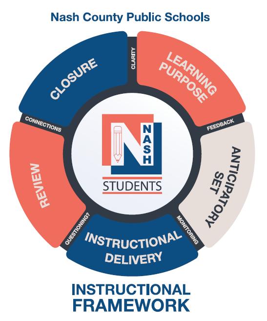 Instructional Framework