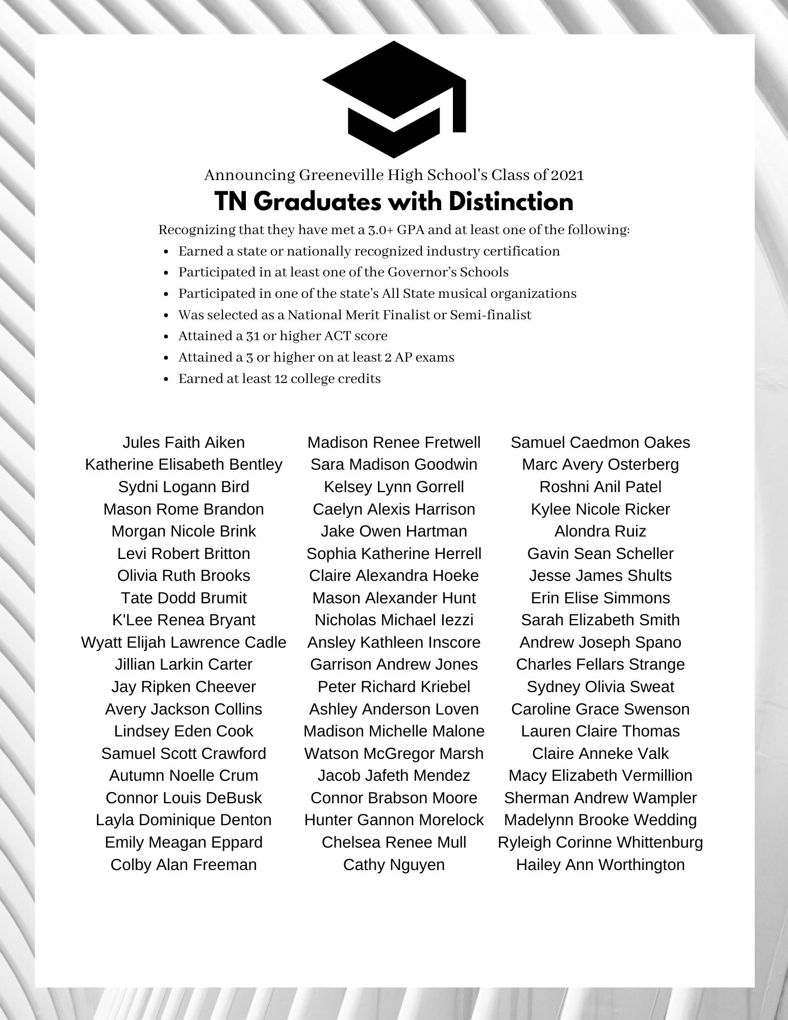 Class of 2021 TN Graduate with Distinction