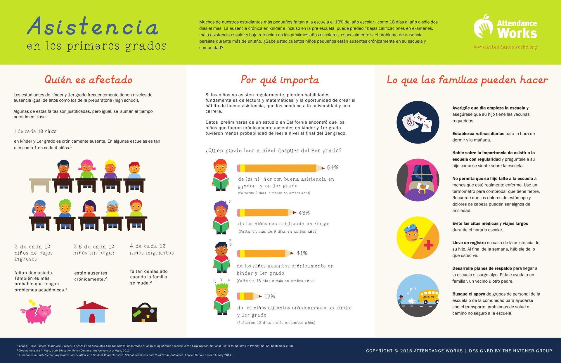Image of Attendance-Spanish