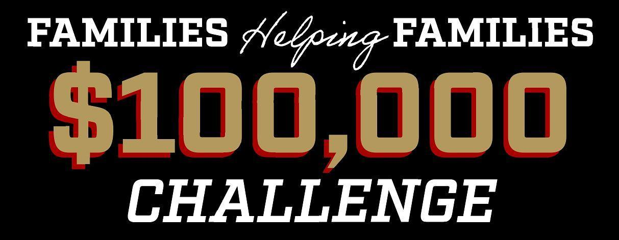 Xavier's 2020 Families Helping Families $100,000 Campaign