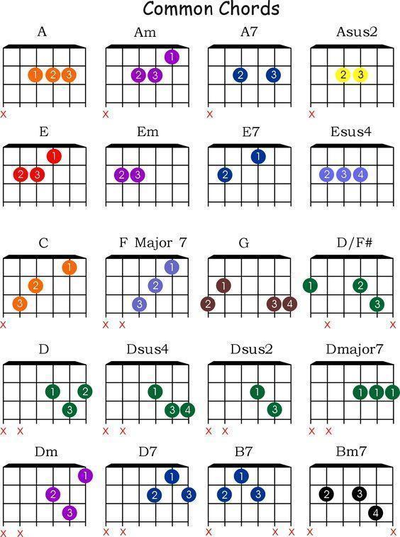 guitar chord chart.jpg