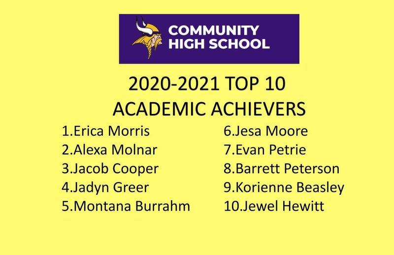 2021 Academic Top Ten Featured Photo