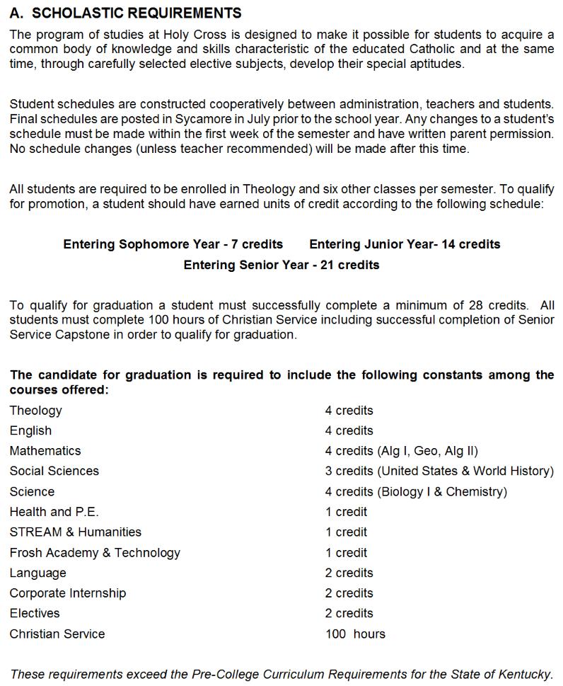 Graduation Requirements – Academics – Holy Cross High School