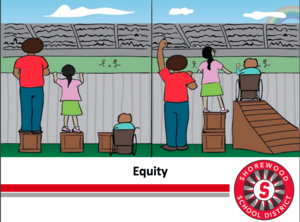 equity analogy photo