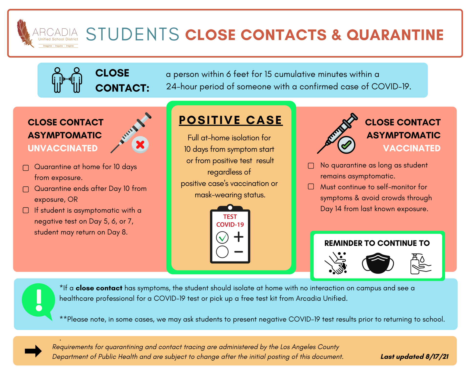 Close Contacts and Quarantine