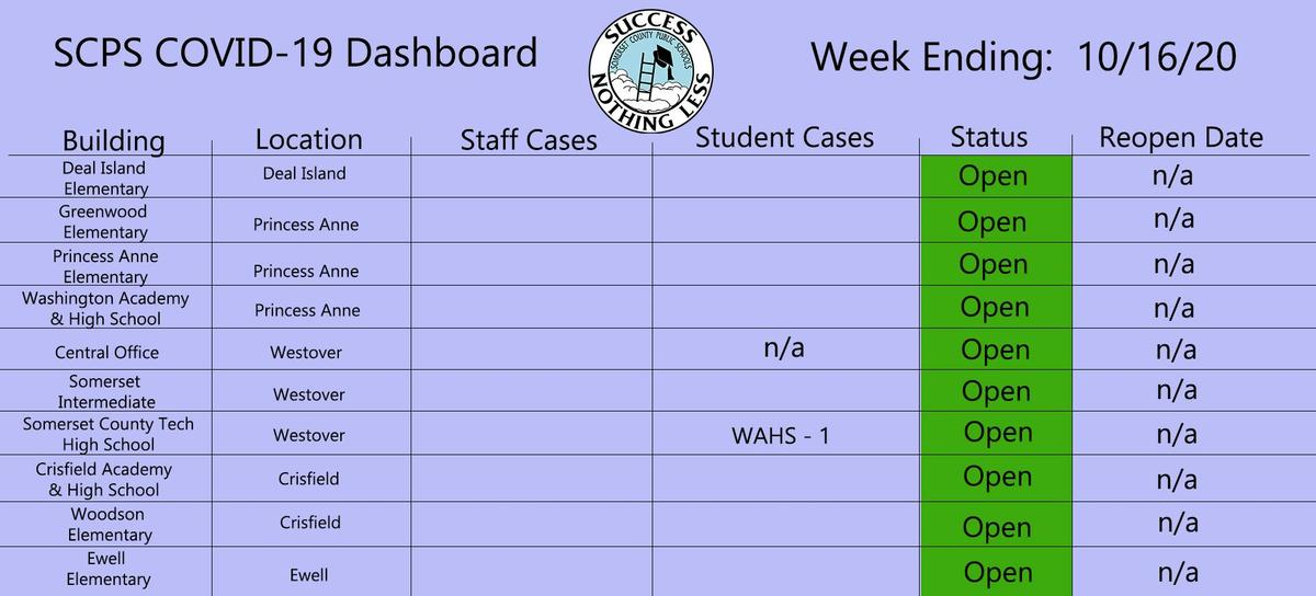 10/16 dashboard