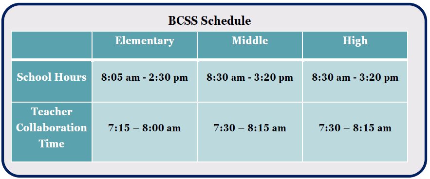Collab schedule