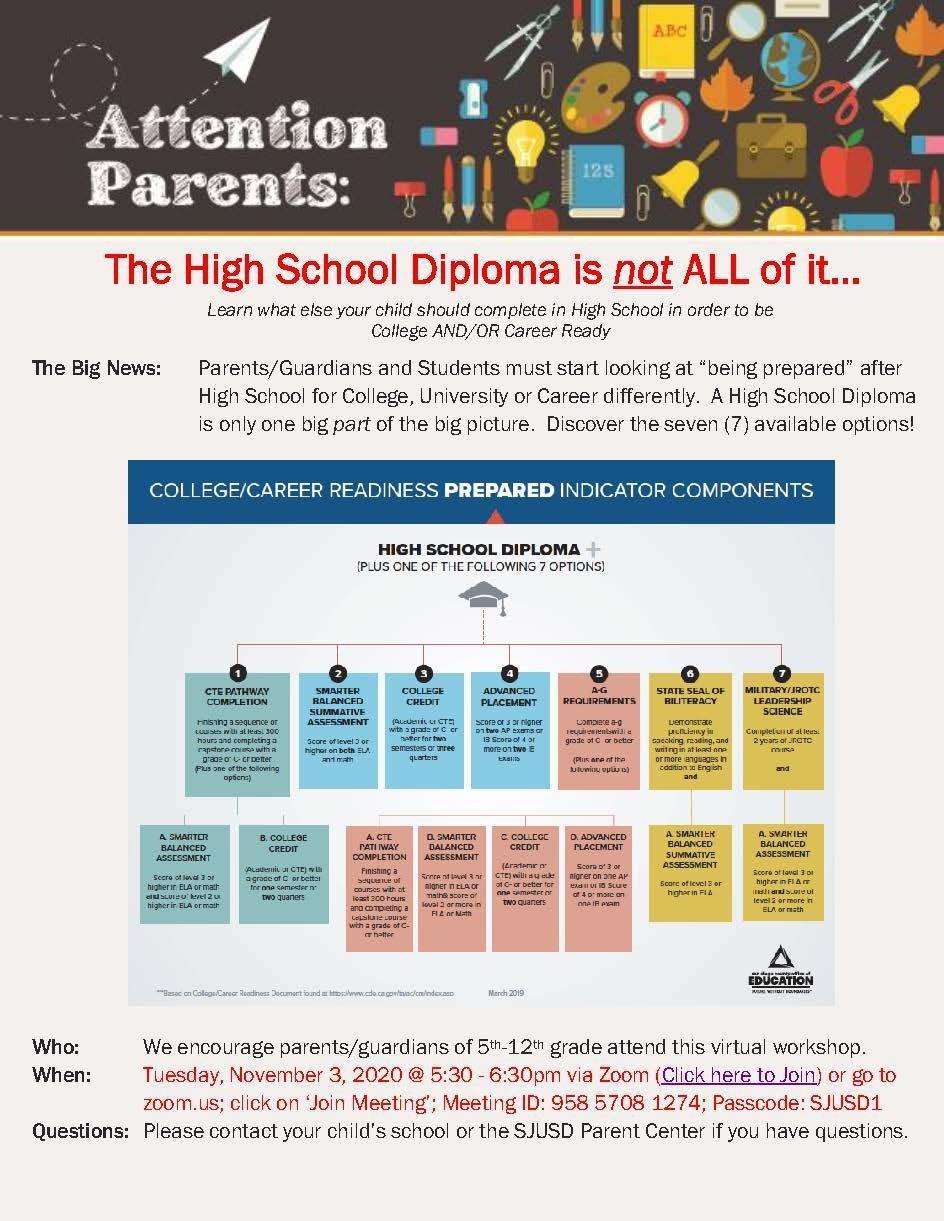 College & Career Readiness Parent Workshop