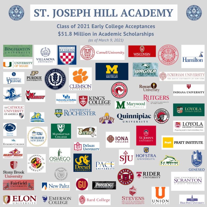 Class of 2021 Early College Acceptances Featured Photo