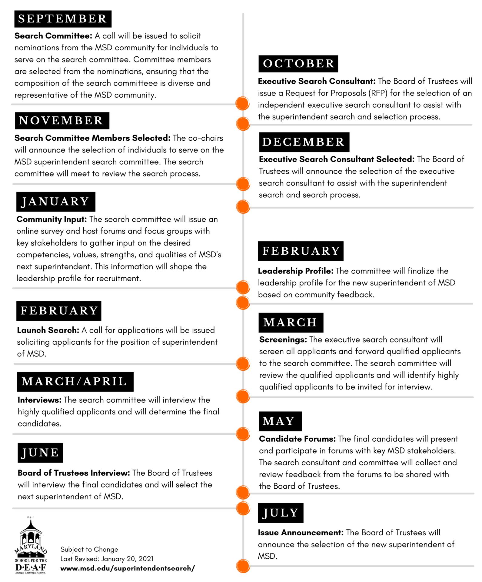 Timeline of Key Steps