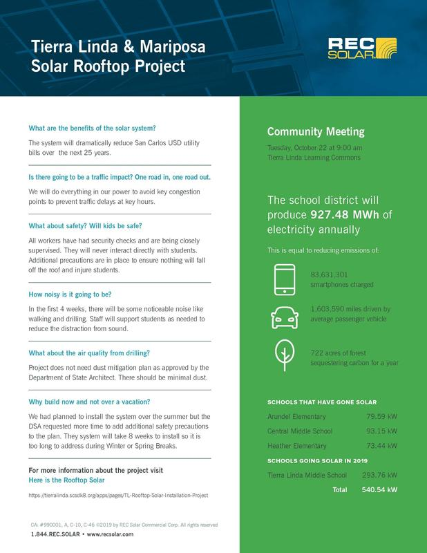 Solar Project Information Flyer