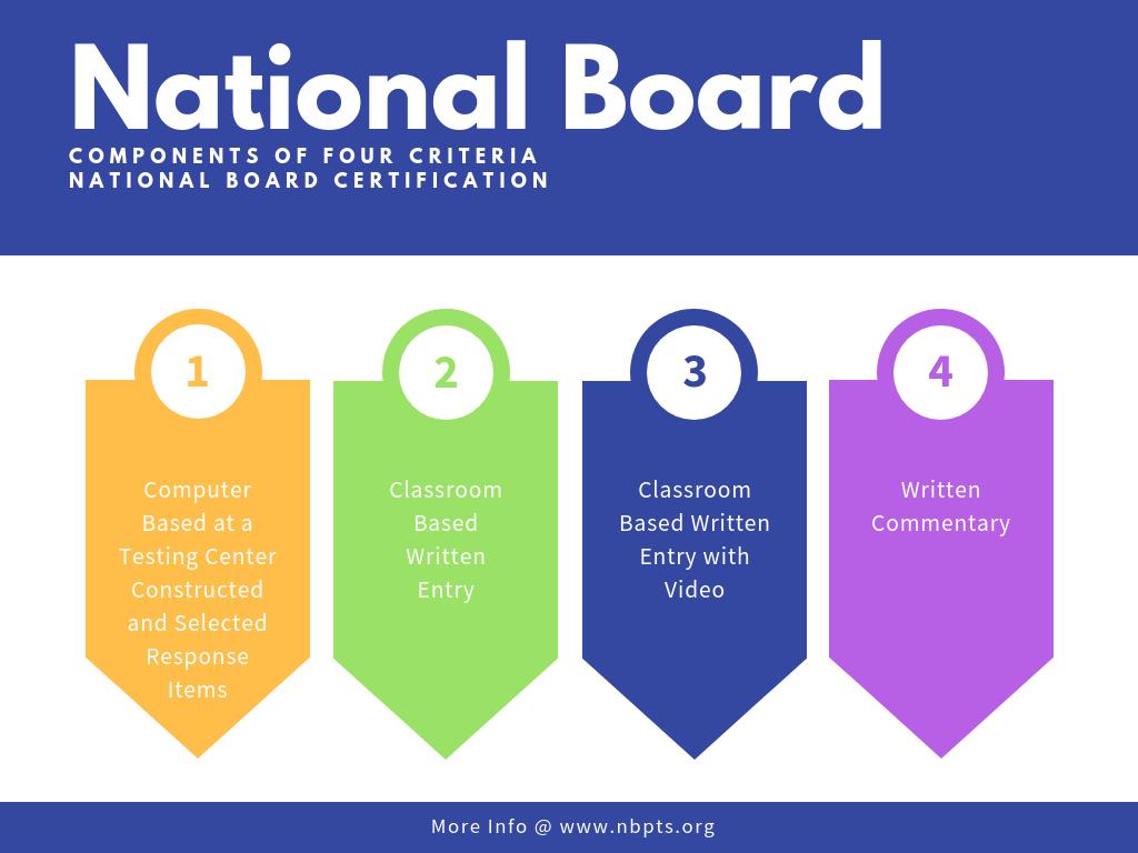 National Board Certification Departments Monterey Peninsula