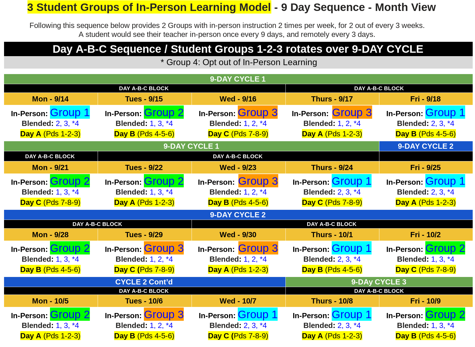 3 Groups Month View