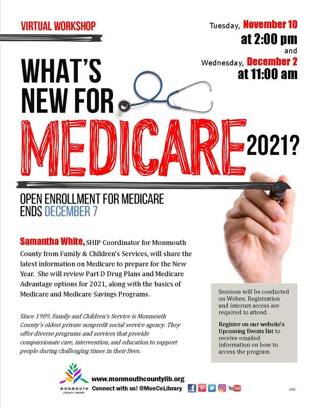 What's New for Medicare 2021