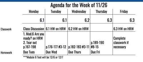 7th Grade Agenda for Week of 11/26