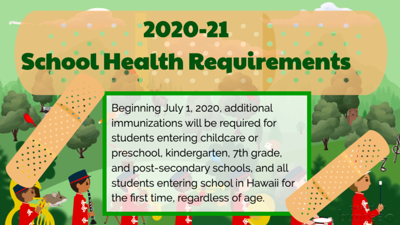 2020-21 School Health Requirements Featured Photo
