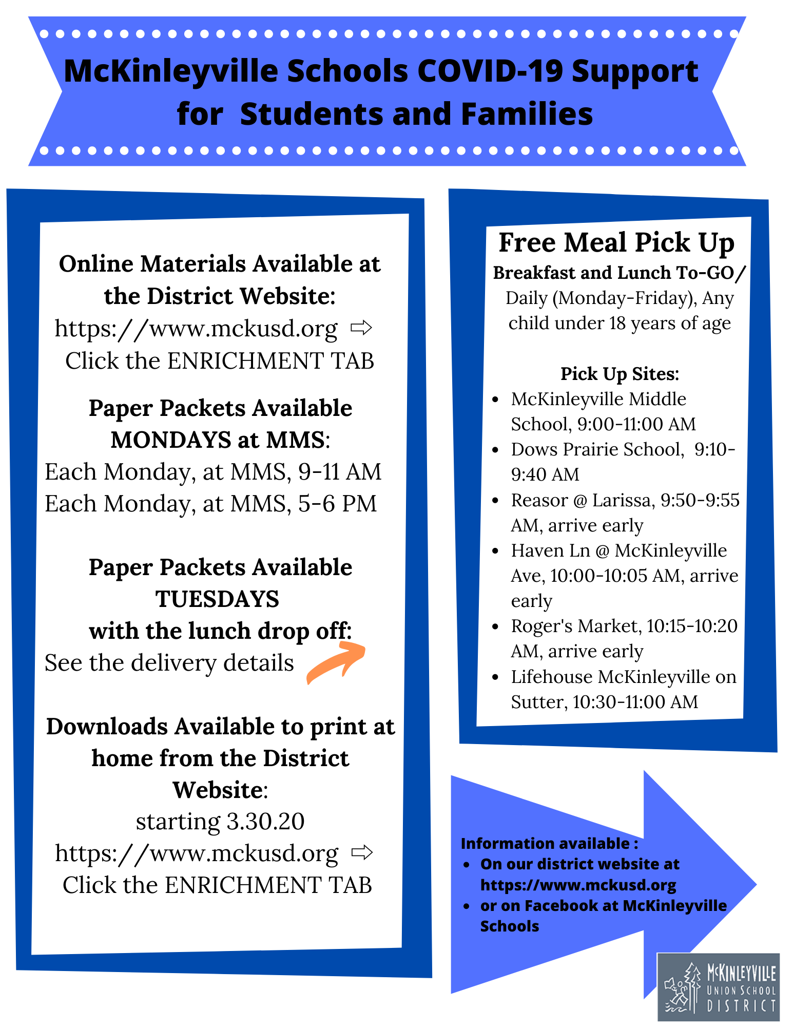Poster with Food Service and Packet Pick Up Information