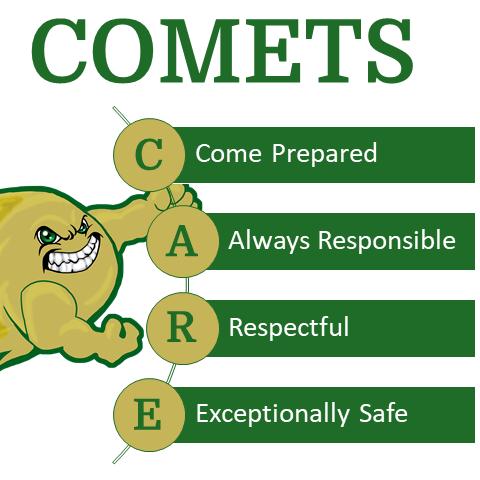 Comets CARE