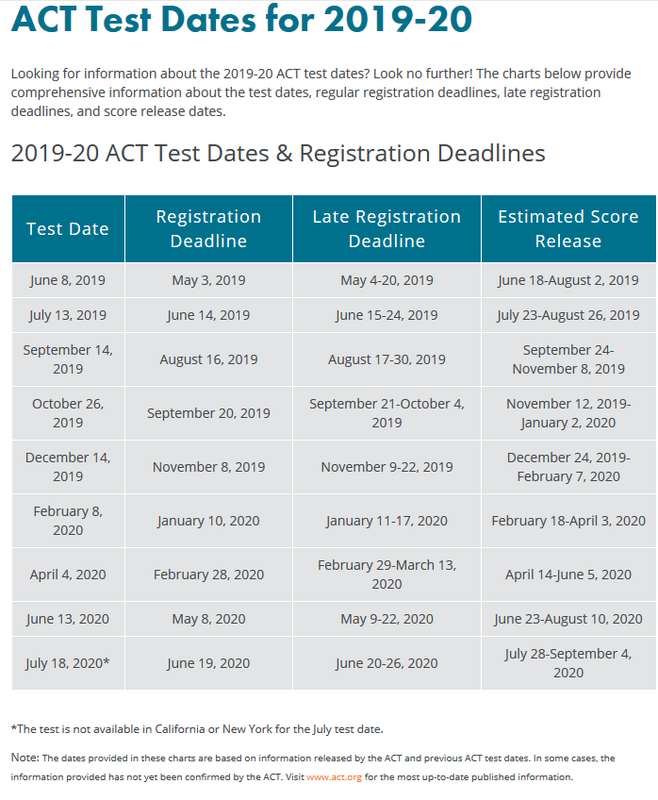 2019-2020 ACT Dates Featured Photo