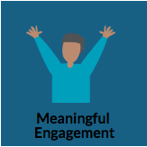 Meaningful engagment