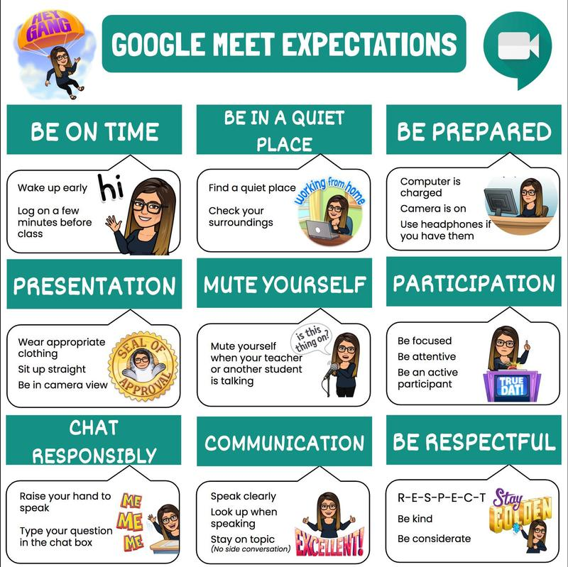 Google Expectations