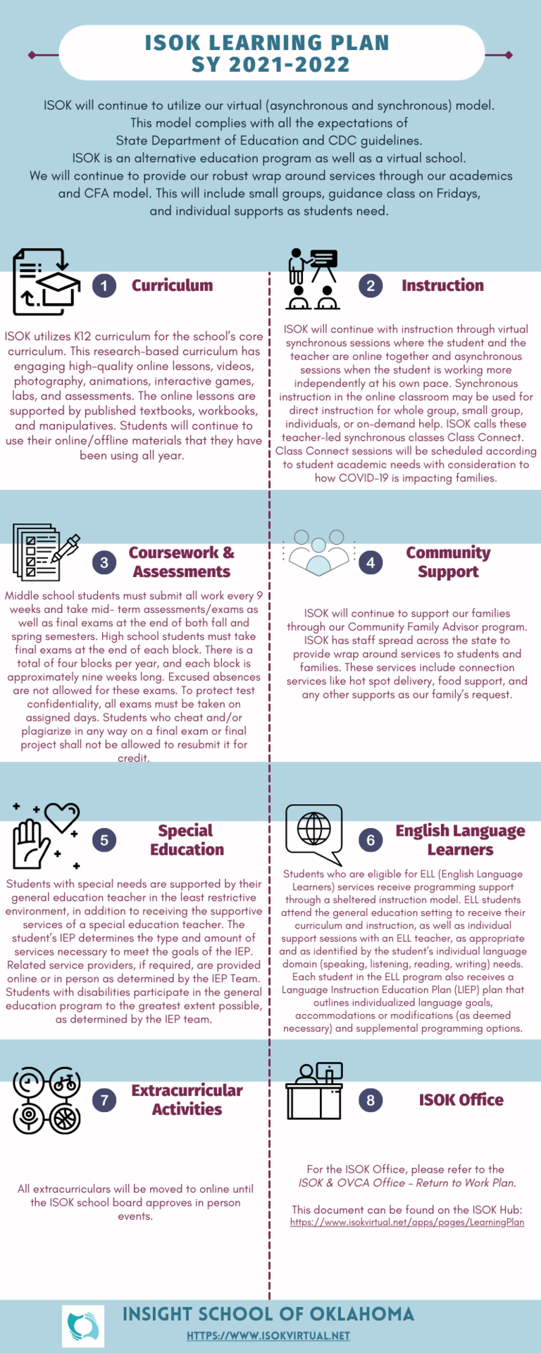 graphic - learning plan