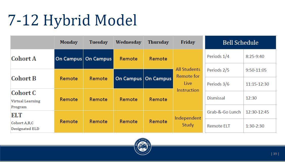 7-12 hybrid schedule