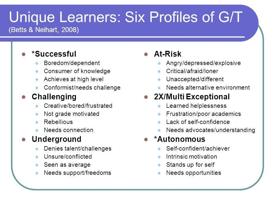 info-graphic of 6 types of gifted learners