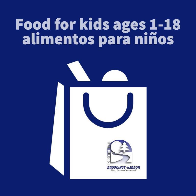 Food distribution info