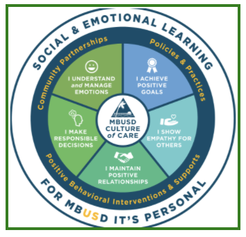 social emotional learning programming