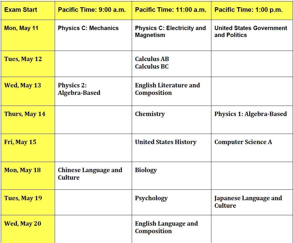 2020 AP exams p1