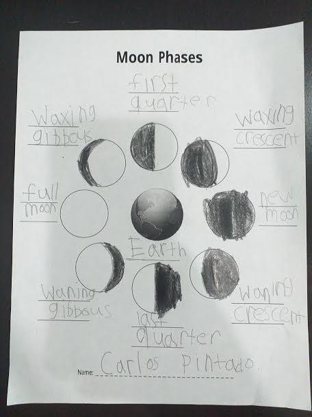 Carlos' moon phases worksheet
