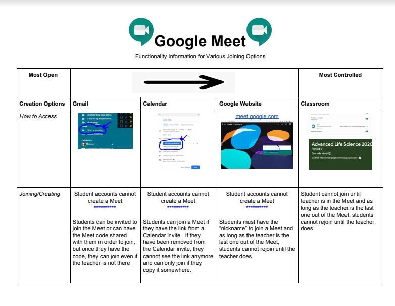 Google Meet Link Options