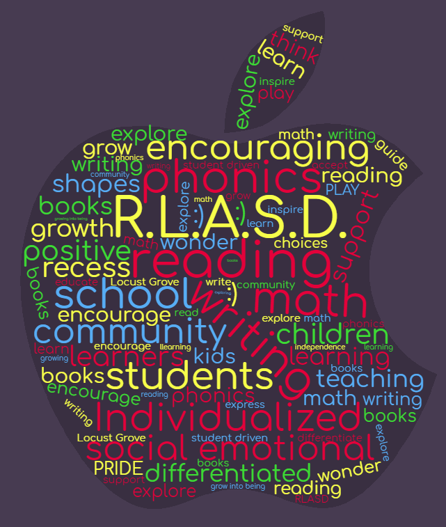 Wordle, created by Betsy Howie