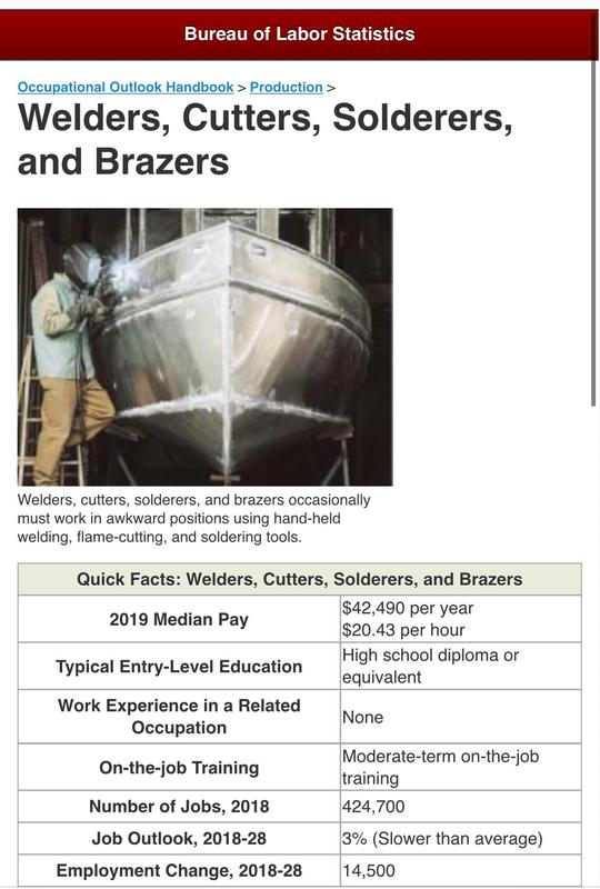 Attention Juniors! Earn a Welding Technology Level 1 Certificate while in high school! Featured Photo
