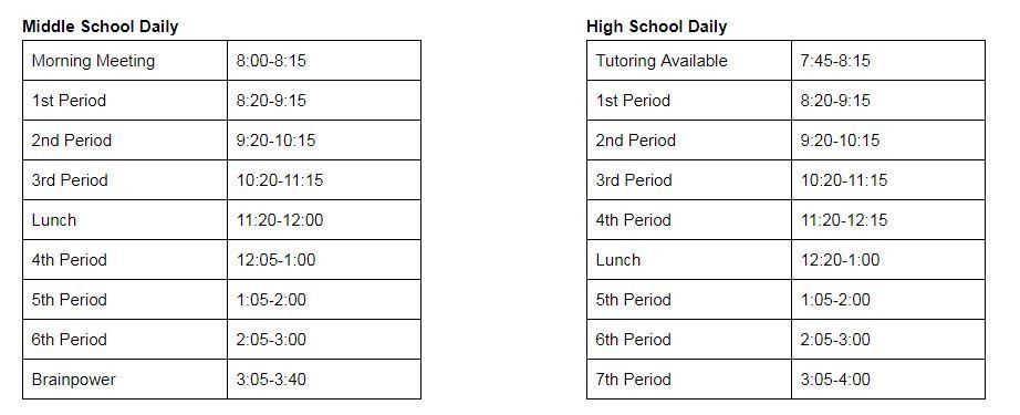 Secondary Schedule for Monday, Tuesday, and Thursday
