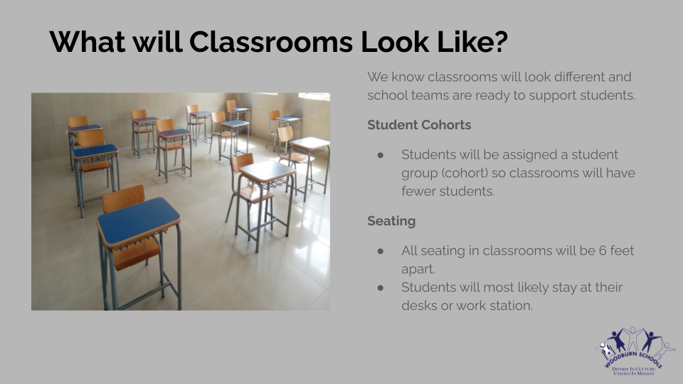 What will Classrooms Look like?