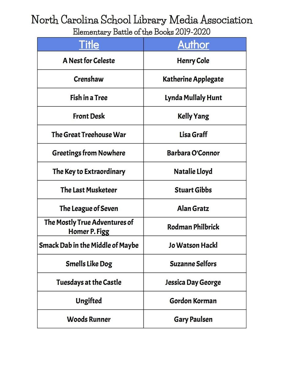 List Of 2020 Books.Battle Of The Books Media Center Wallburg Elementary School